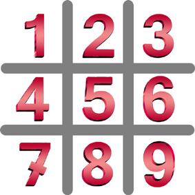 Le Champ des Expériences, représente l'axe central de l'étude numérologique. Les différents Nombres habitant les 9 Domaines de Vie, nous informent sur les ressources et les freins qui se manifestent au quotidien et sont liés à notre histoire personnelle, familiale et professionnelle